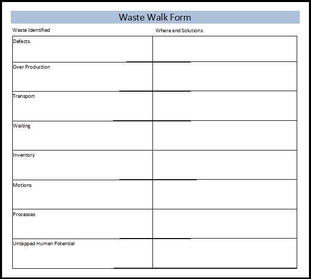 The 7 Wastes Walk