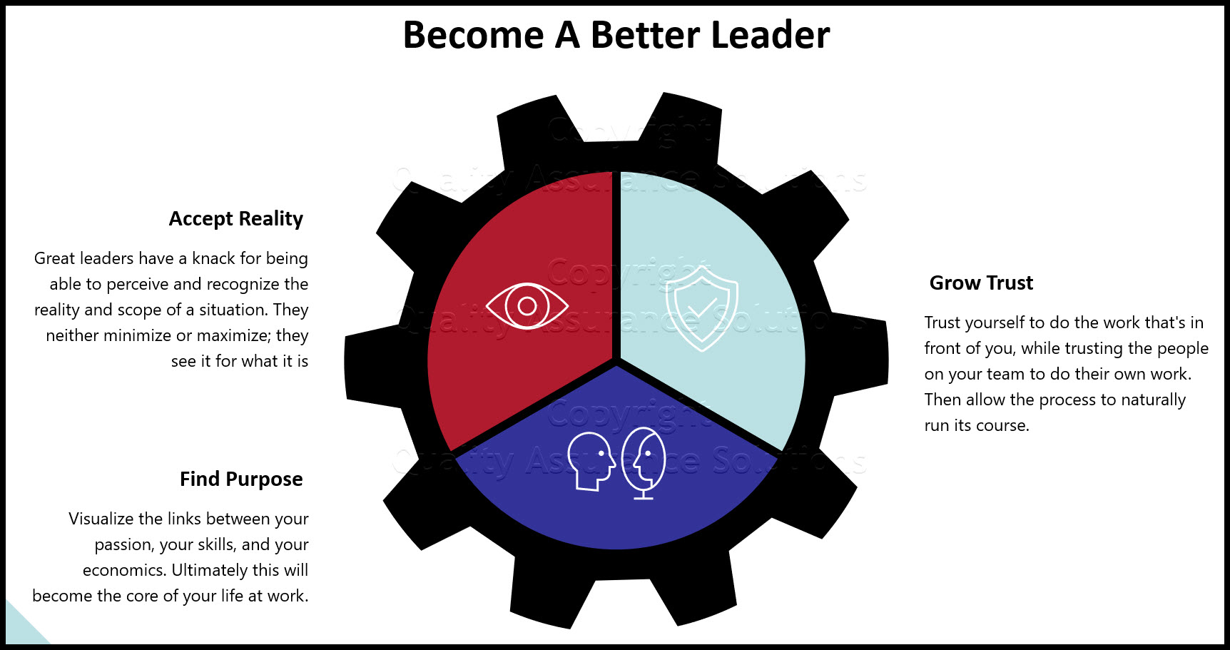 Becoming a Better Leader slide