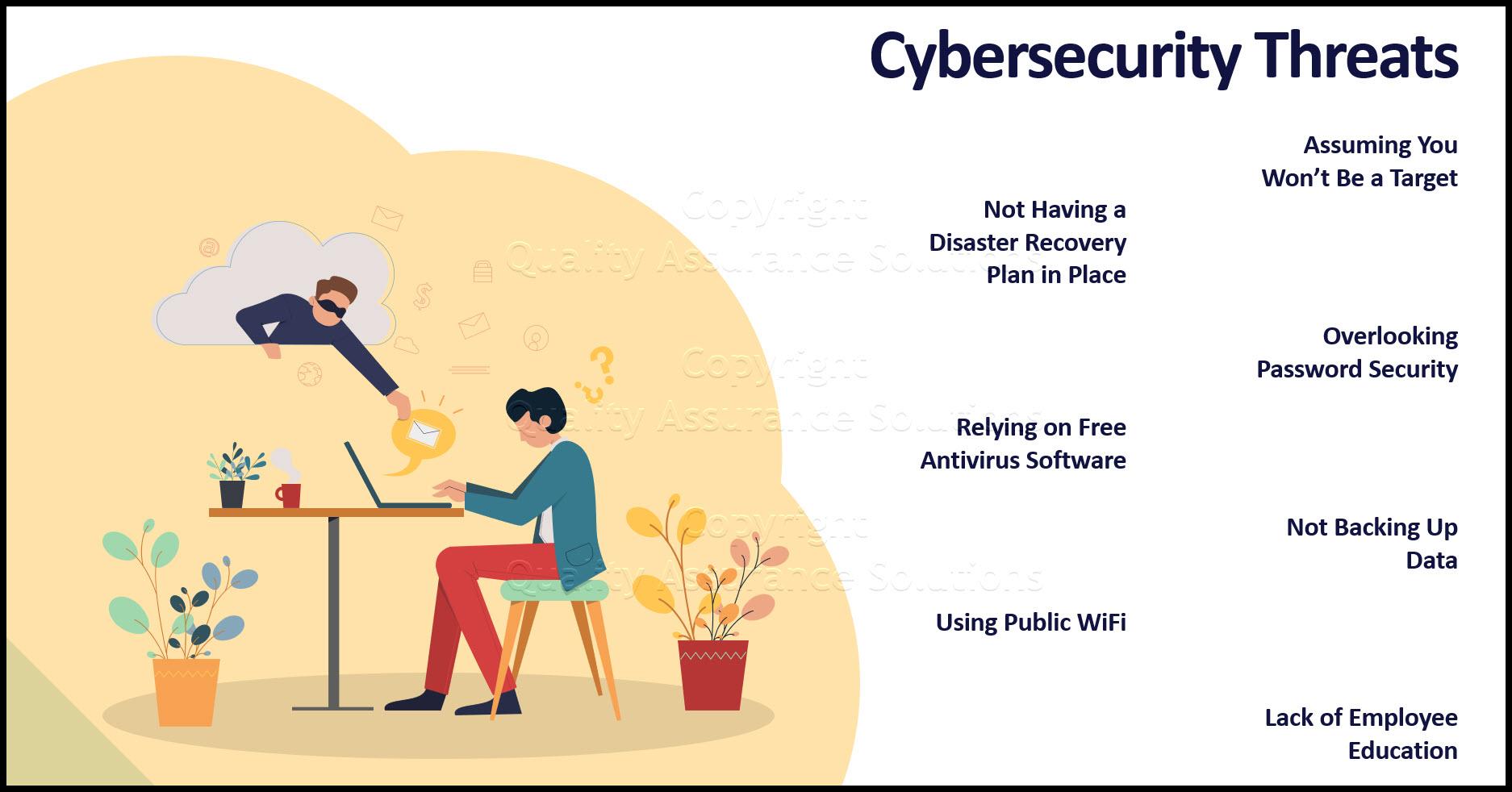 Biggest Cybersecurity Threats slide