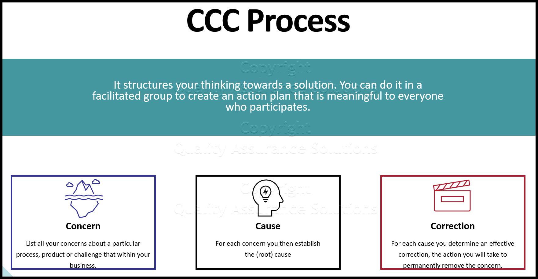 CCC result slide
