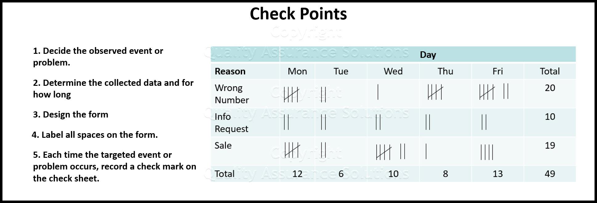 Check points slide