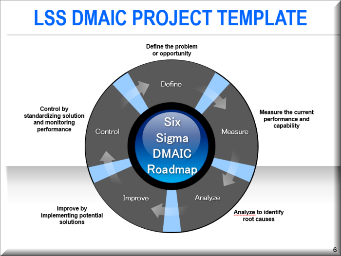 Dmaic Tools Powerpoint Template