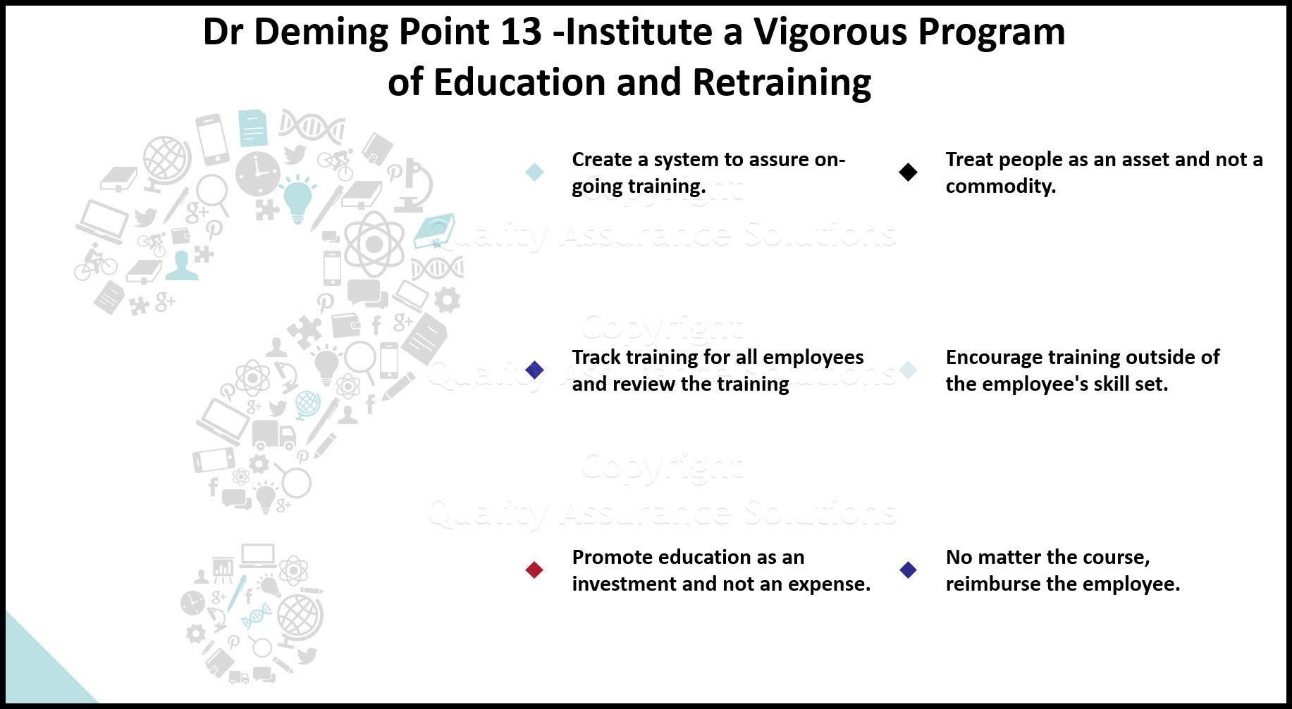 Deming Point 13 slide