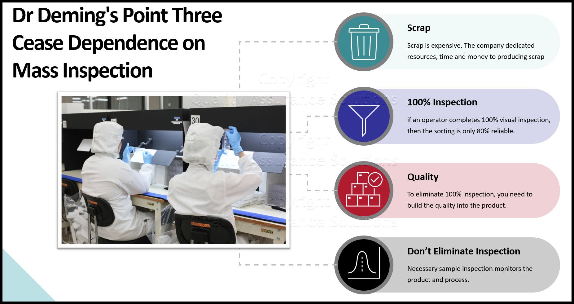 Deming Point 3 slide