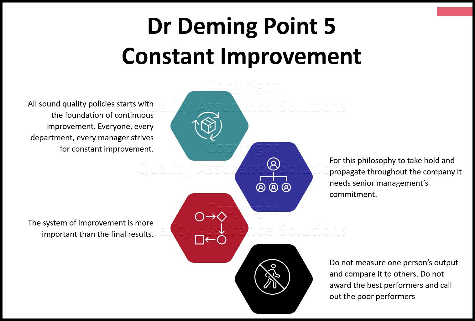 Deming Point 5 business slide