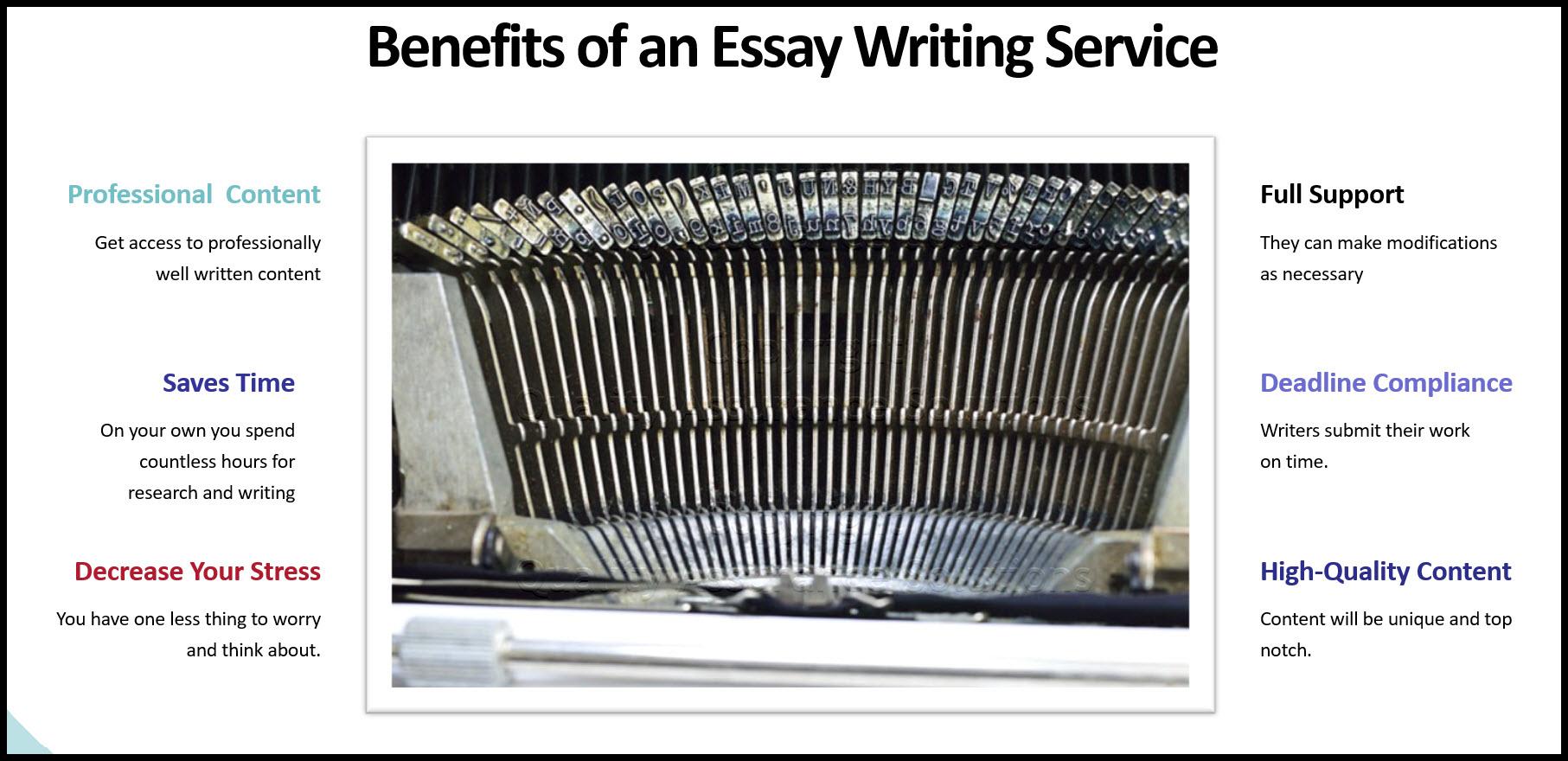 English Essay Writing business slide