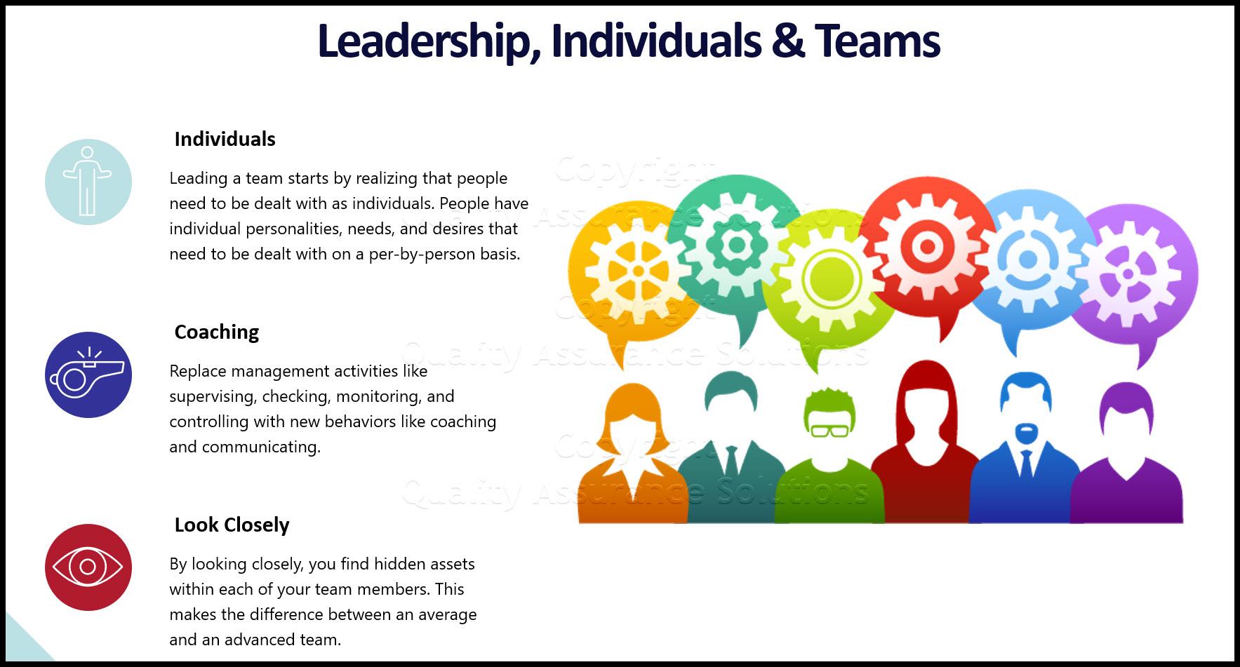 High Performance Team business slide