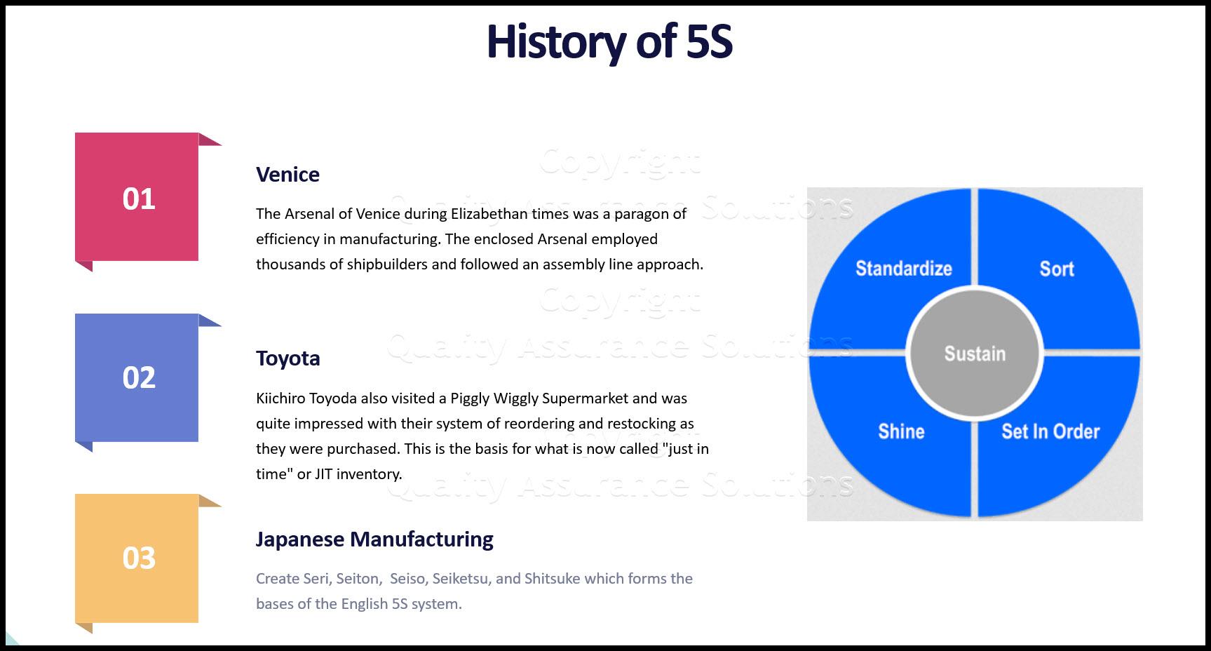 History of 5S business slide