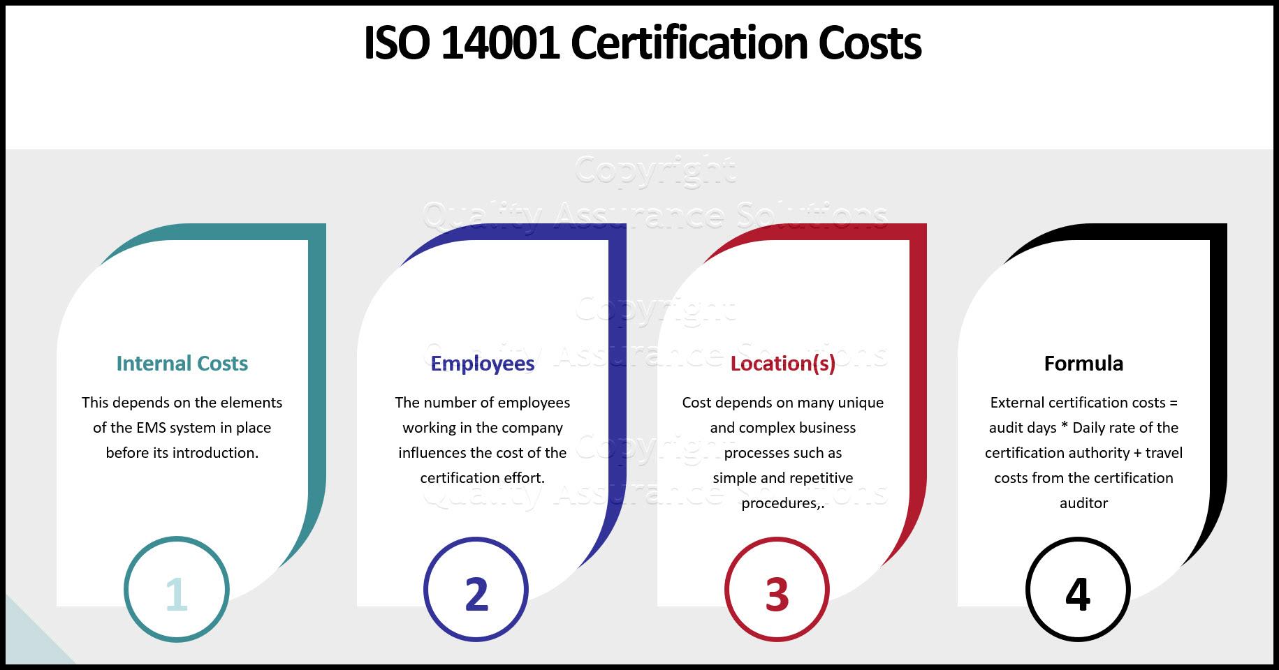 ISO 14001 Certification business slide