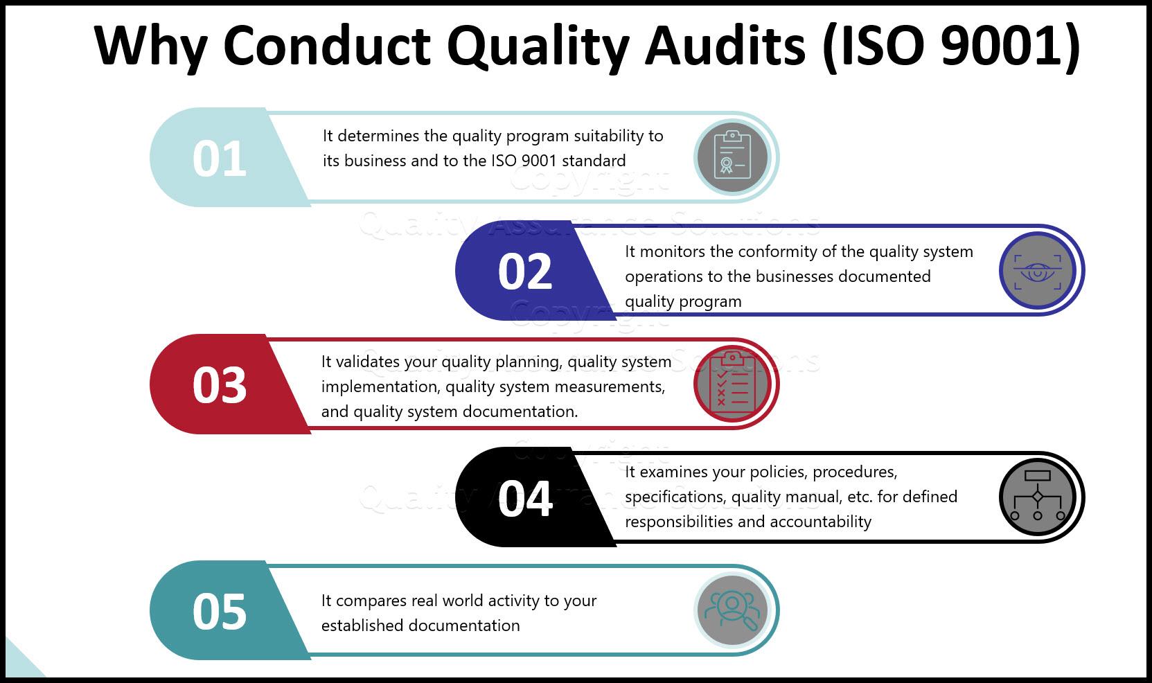 ISO 9000 quality audit business slide