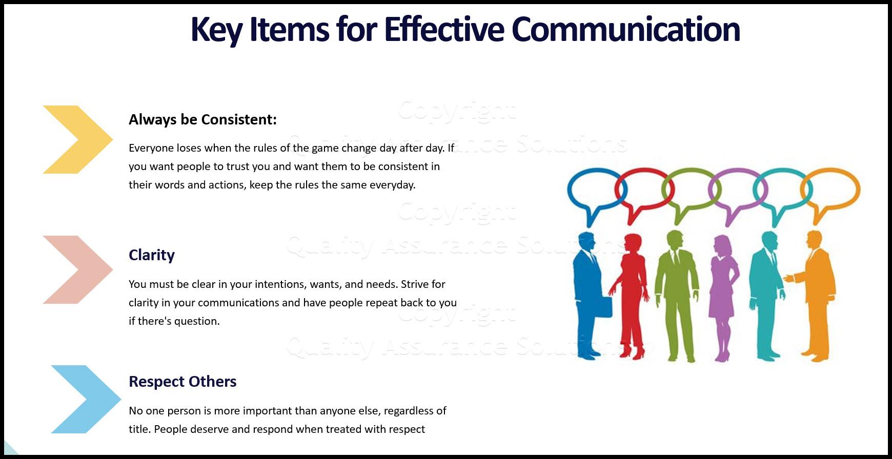 Importance of Communication business slide