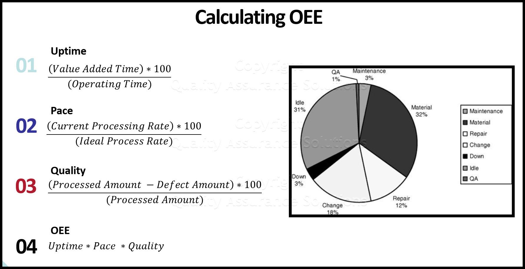 OEE business slide