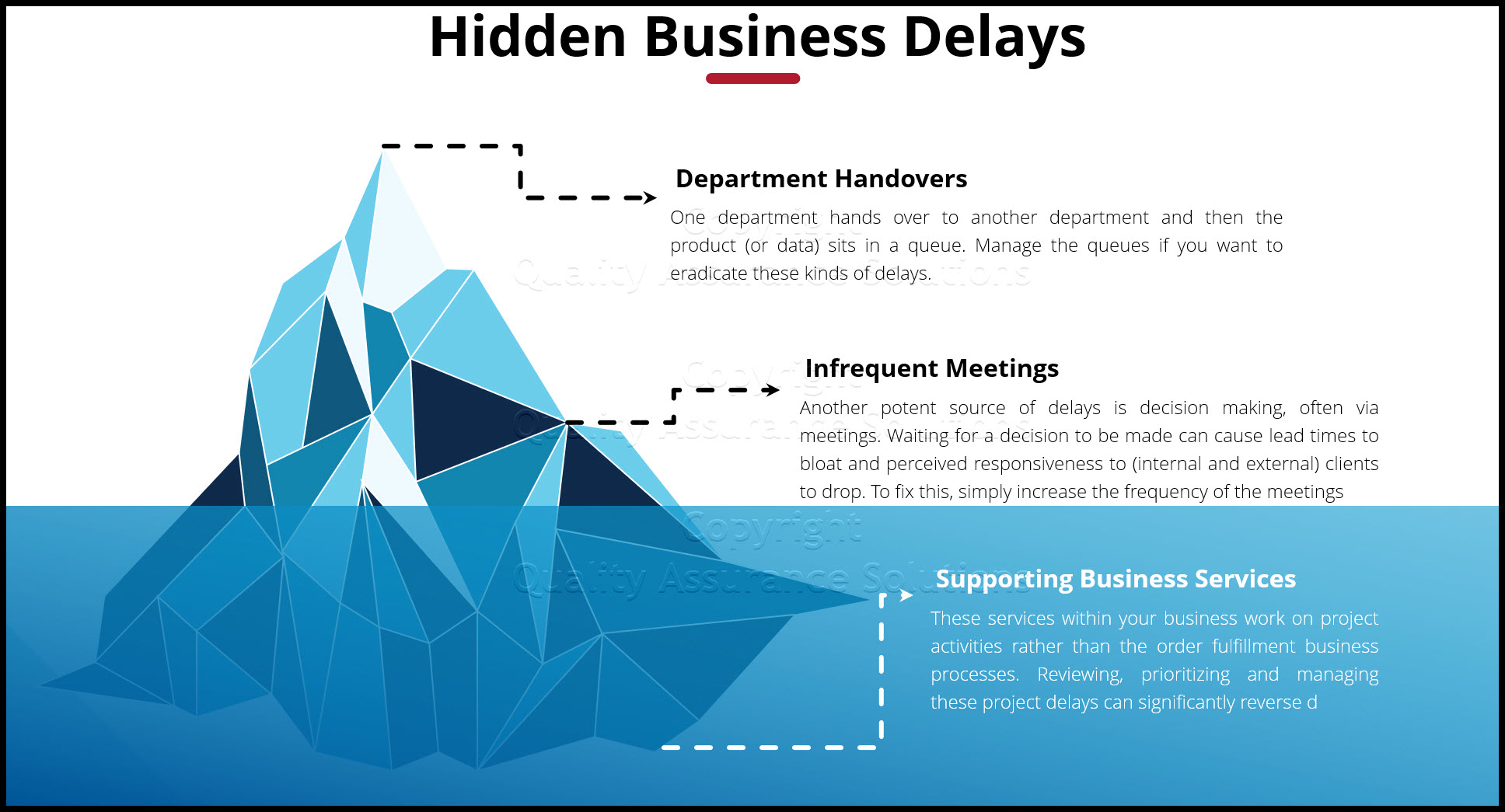 Reverse Delay business slide