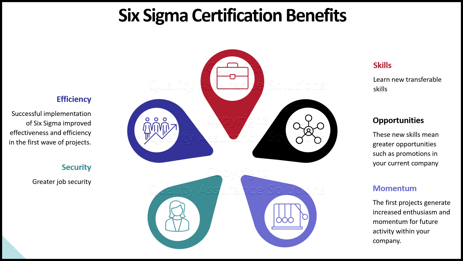 How To Get Six Sigma Certification Reddit