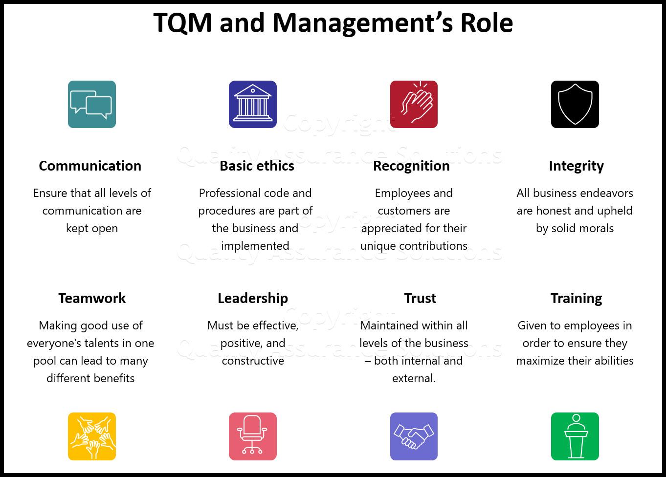 TQM Model business slide