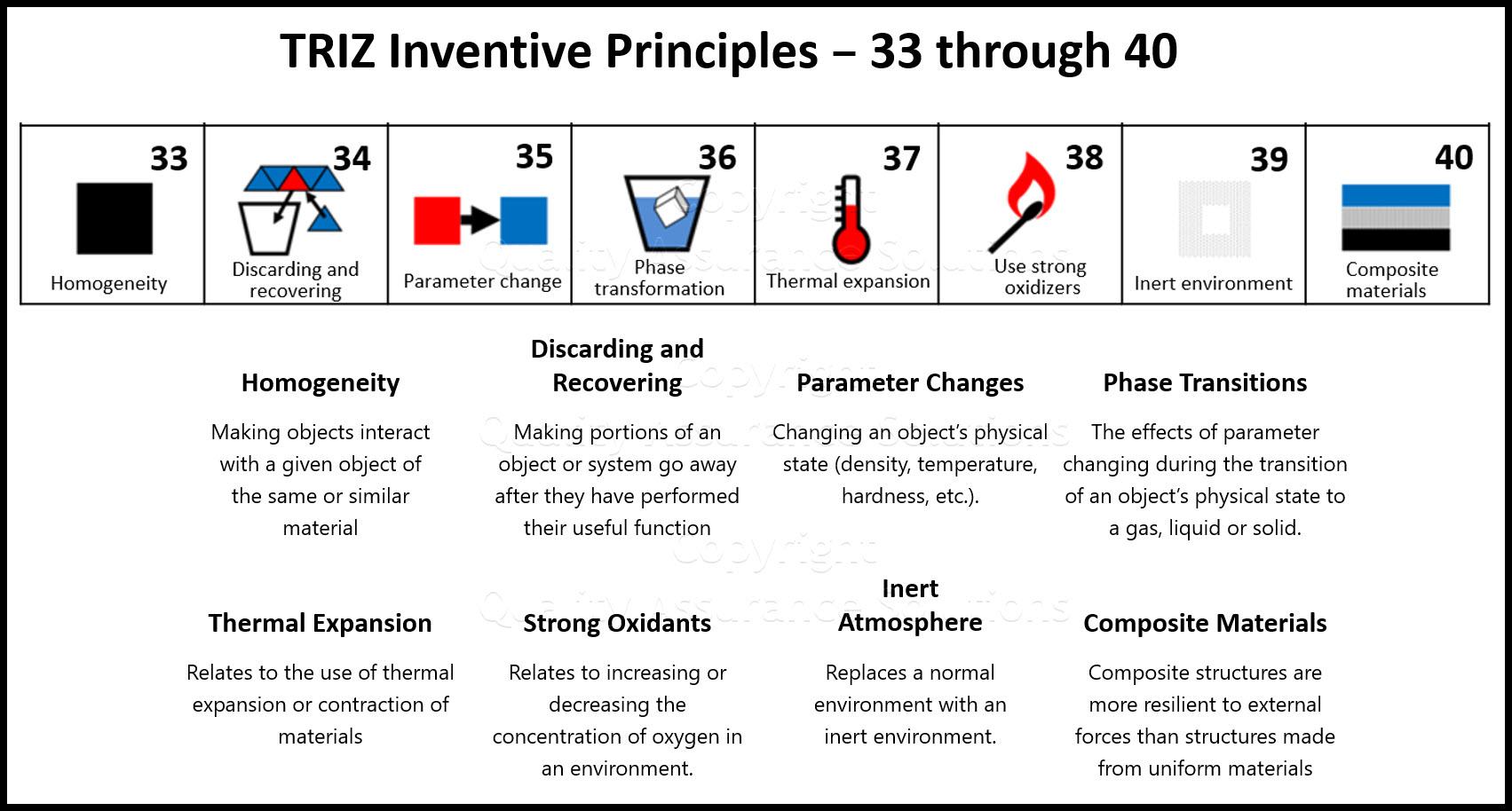 TRIZ-Inventive-Principles-33 business slide
