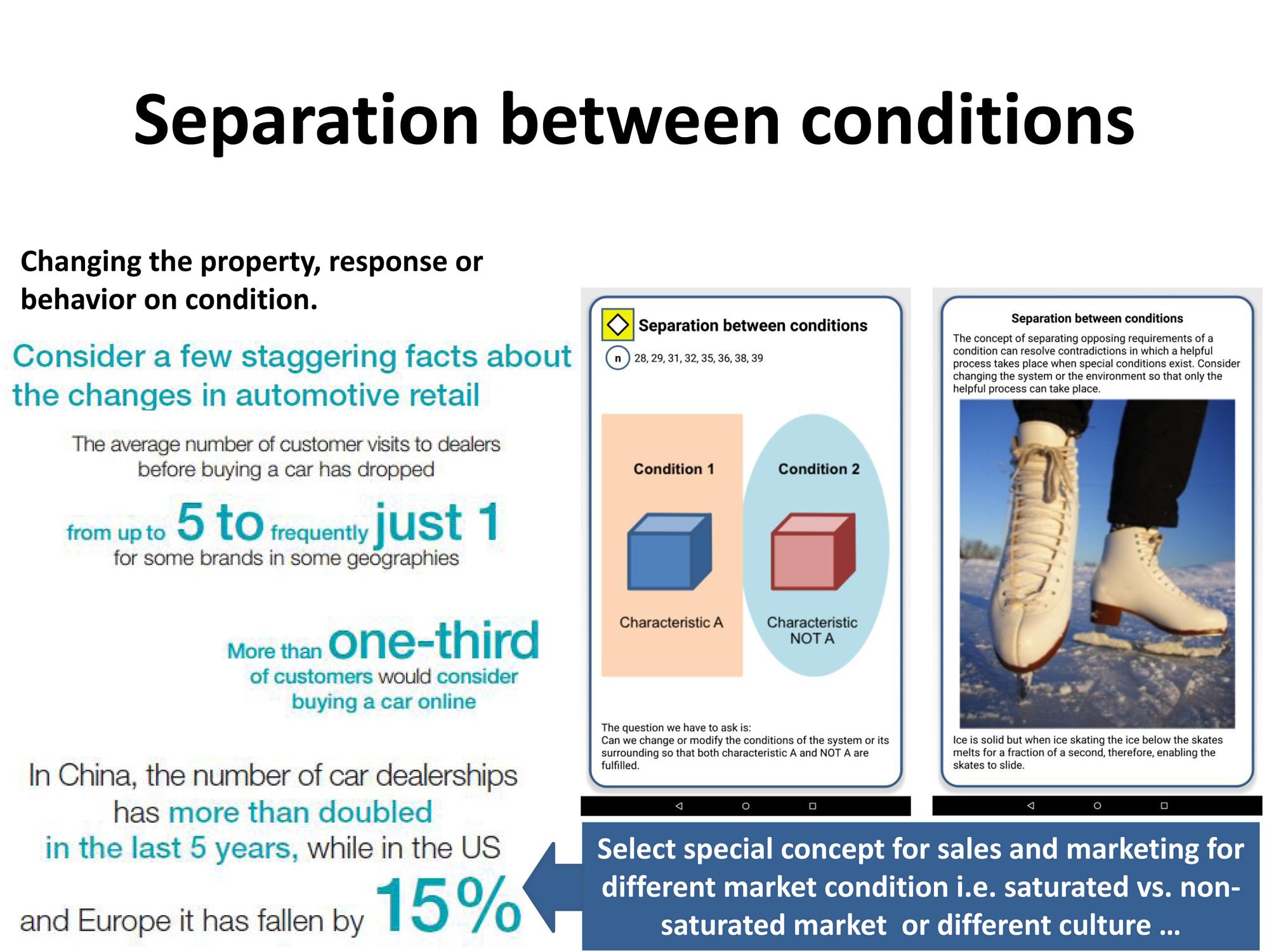Triz Separation Principles