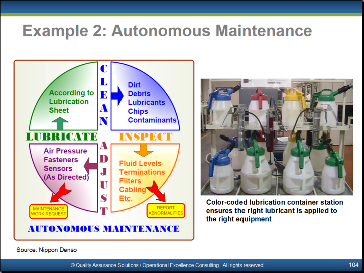 Total Productive Maintenance Powerpoint