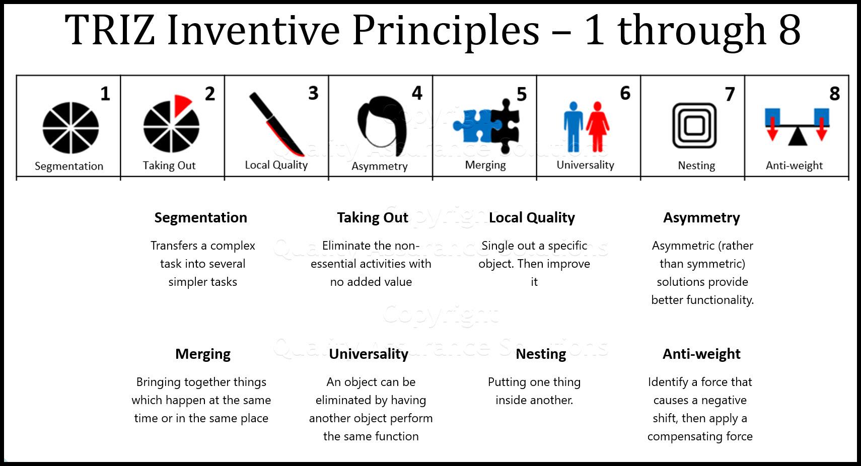 Triz Inventive Principles-1 business slide