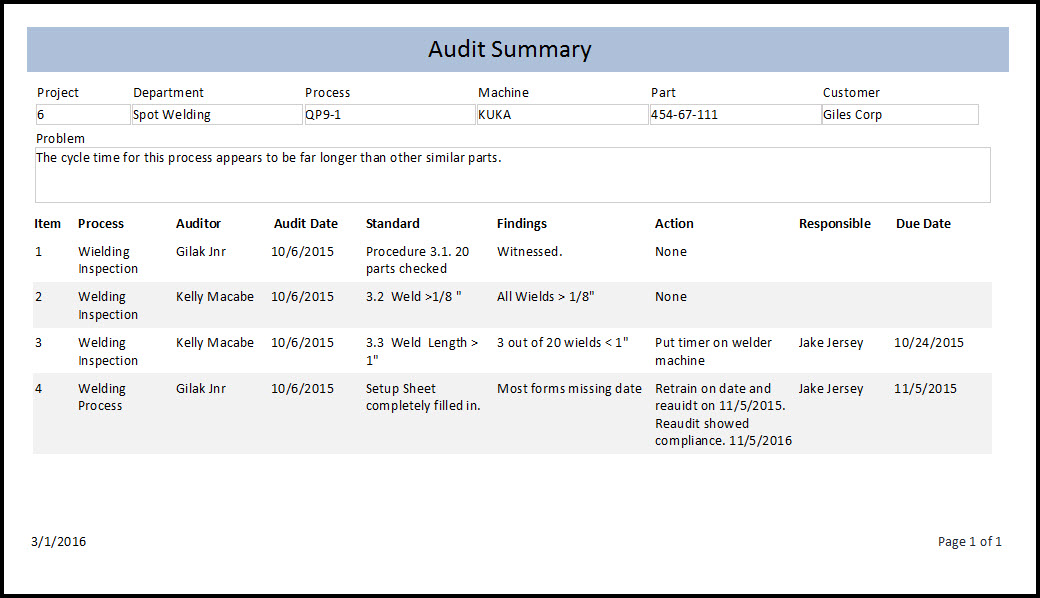 Audit Tracking Software within StreamLiner – Auditing Report Format