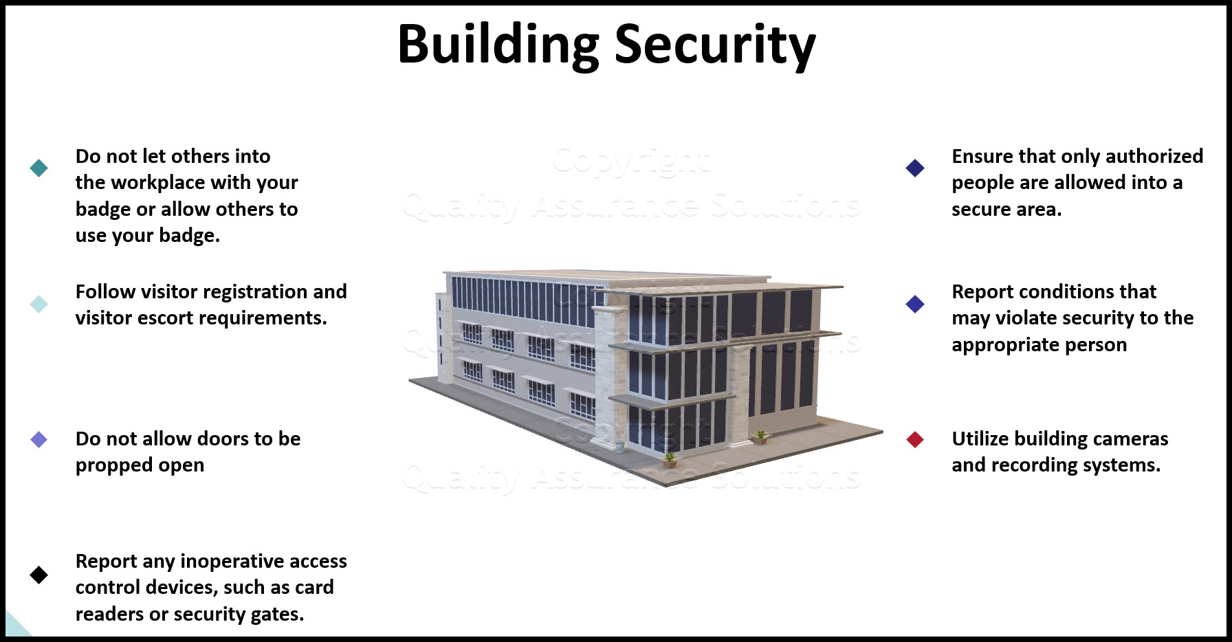 building security checklist slide