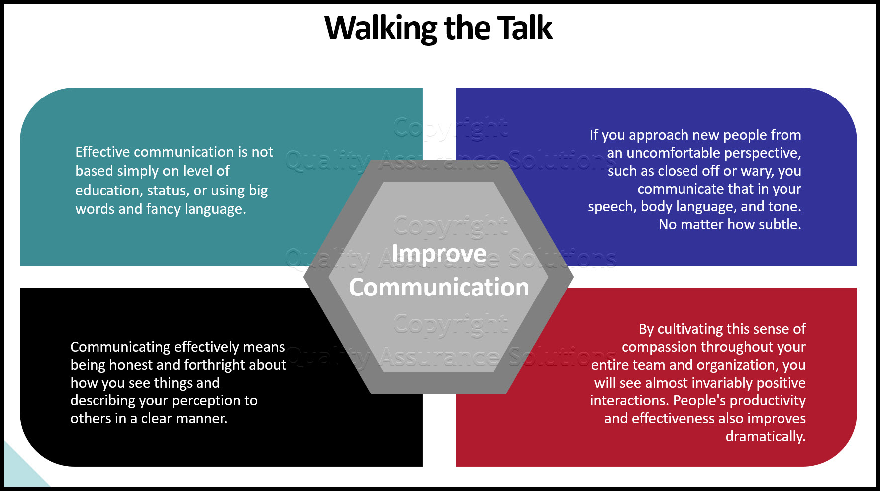 communication training ppt