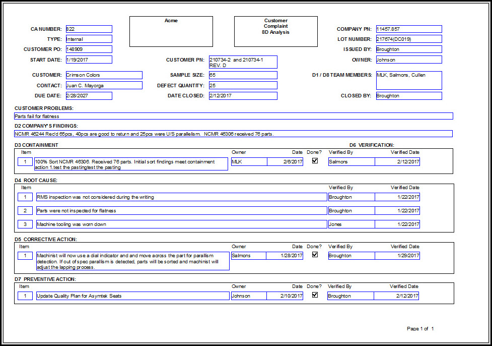 Corrective action form and choosing the right method for 8d form template