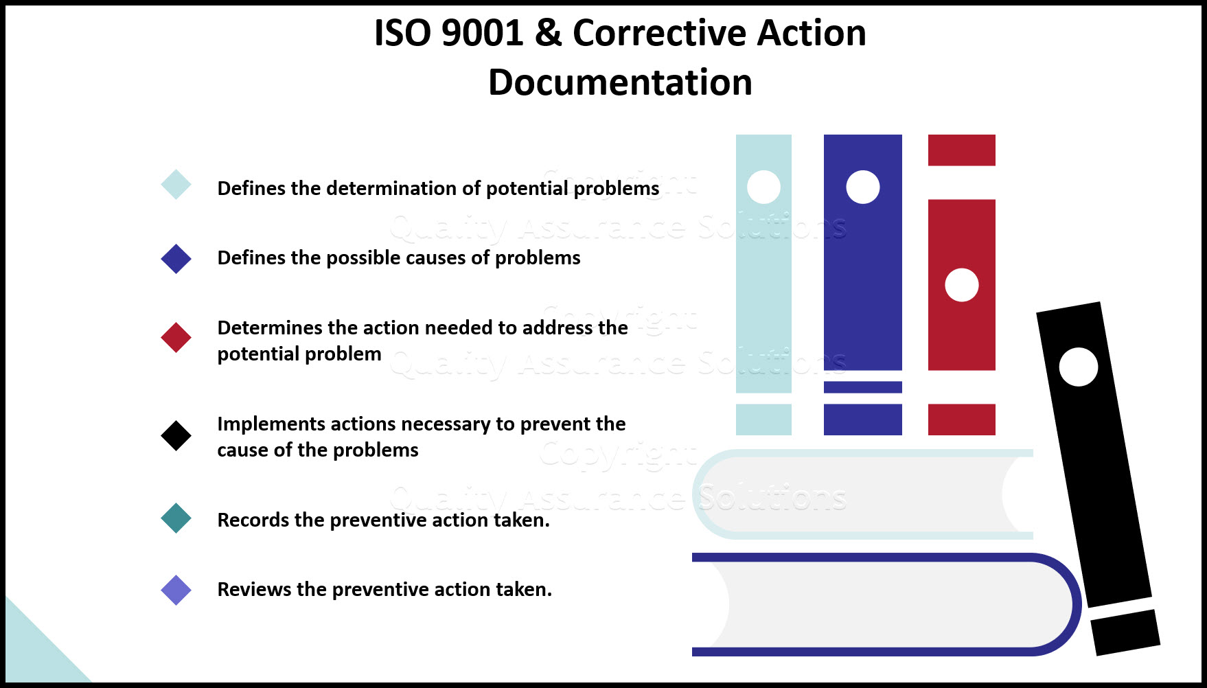 corrective and preventive action management slide