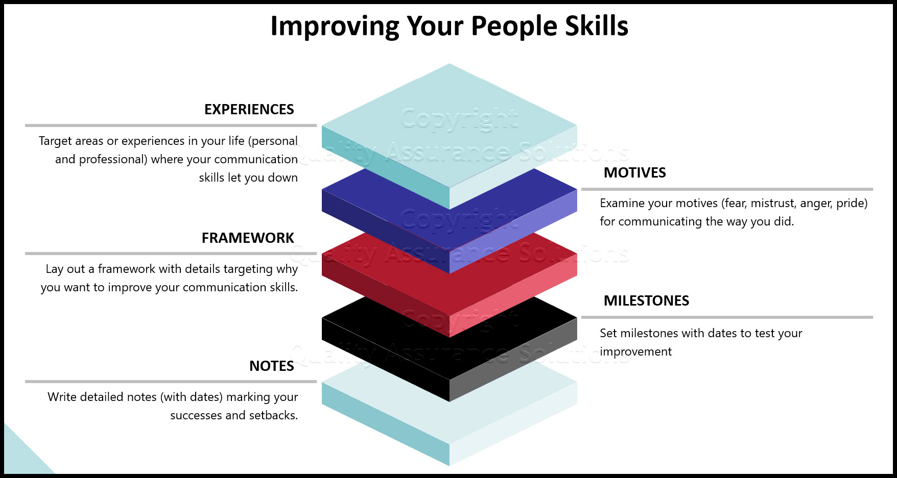 effective people skills business slide