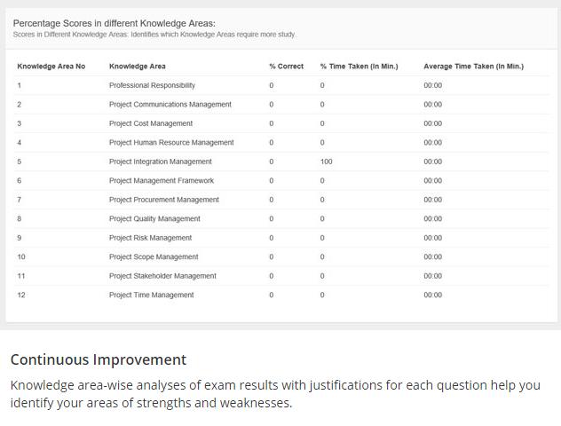 Free Six Sigma Training