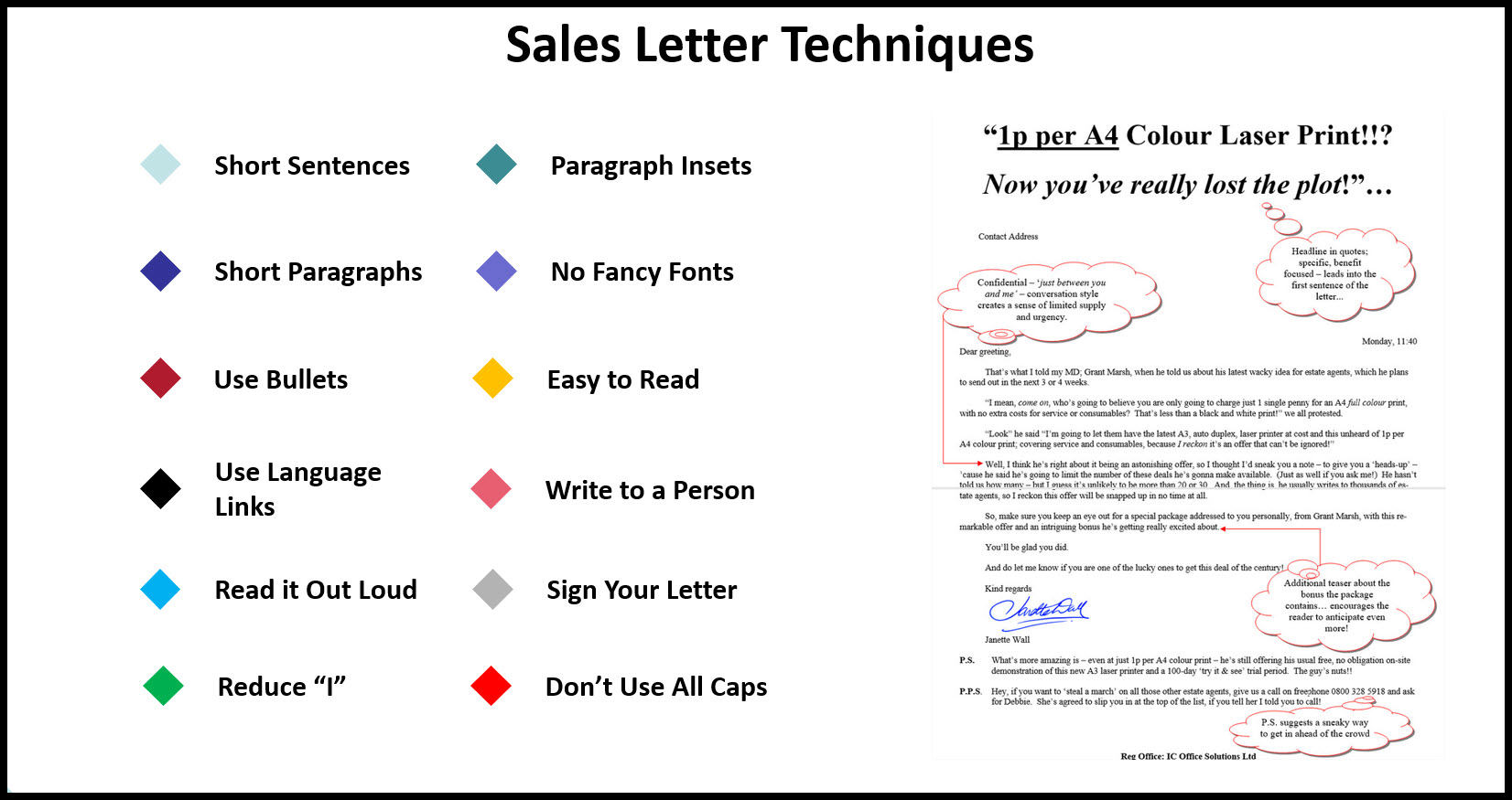 how to write a sales letter business slide