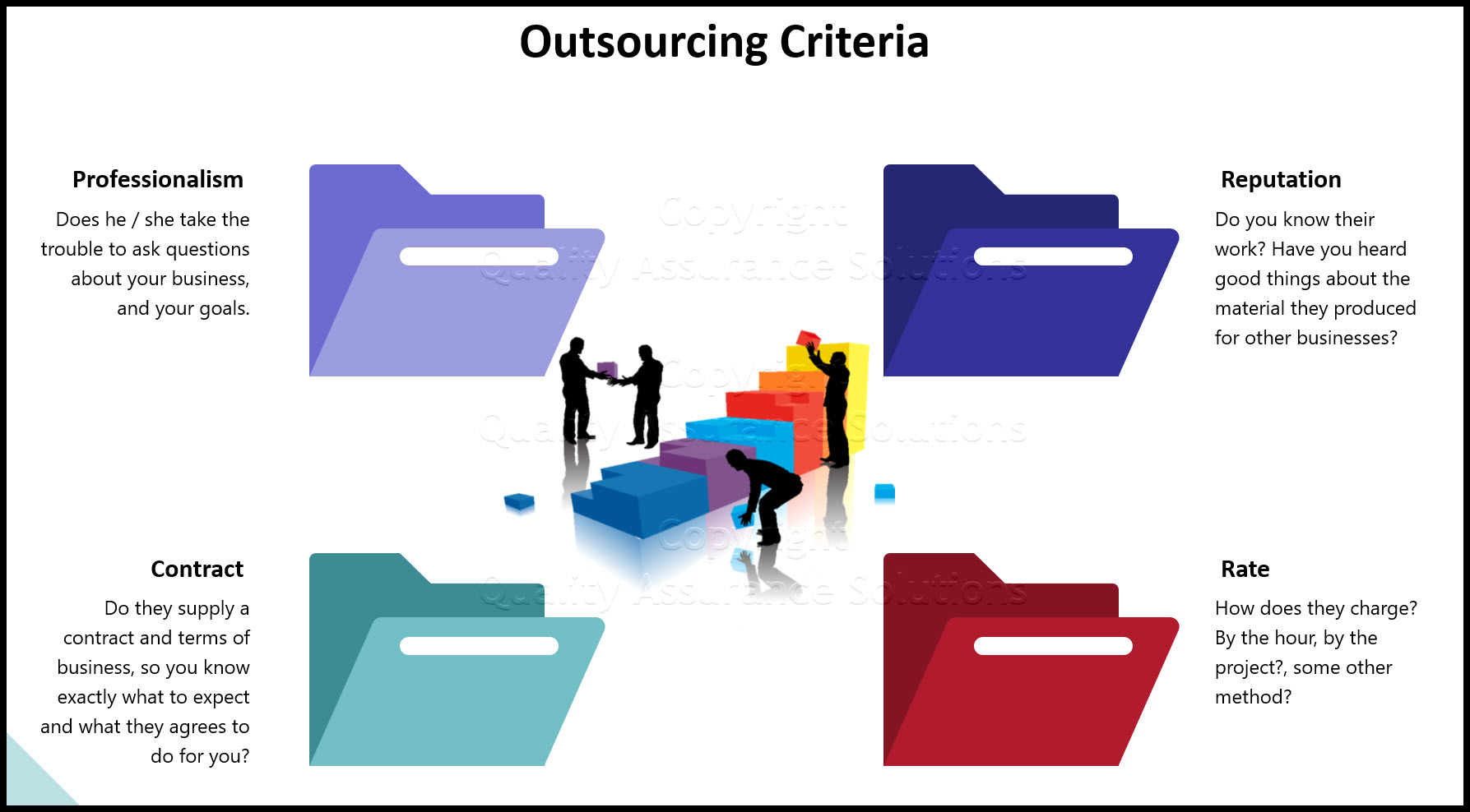 is outsourcing good or bad business slide