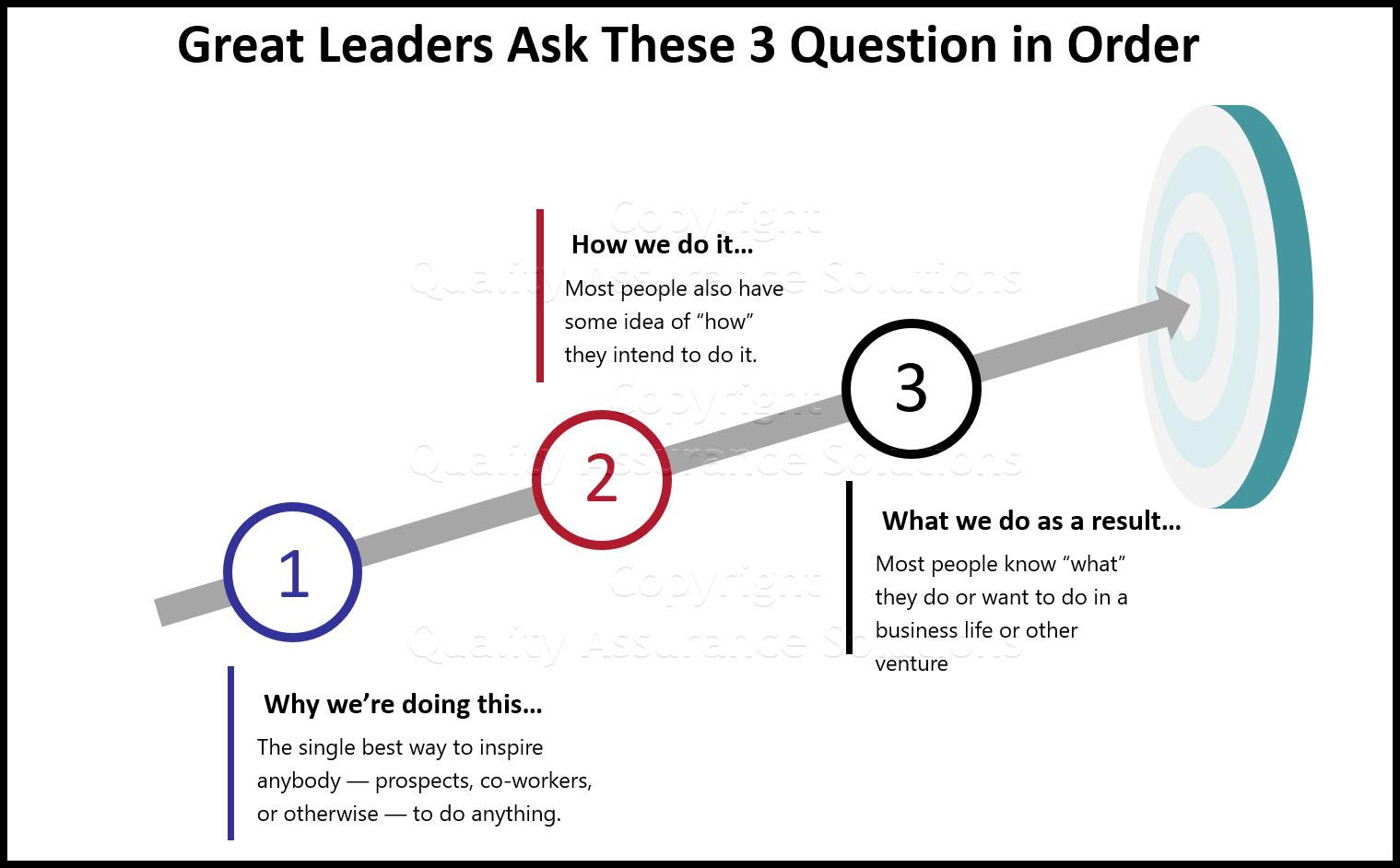 leadership strategies for change business slide