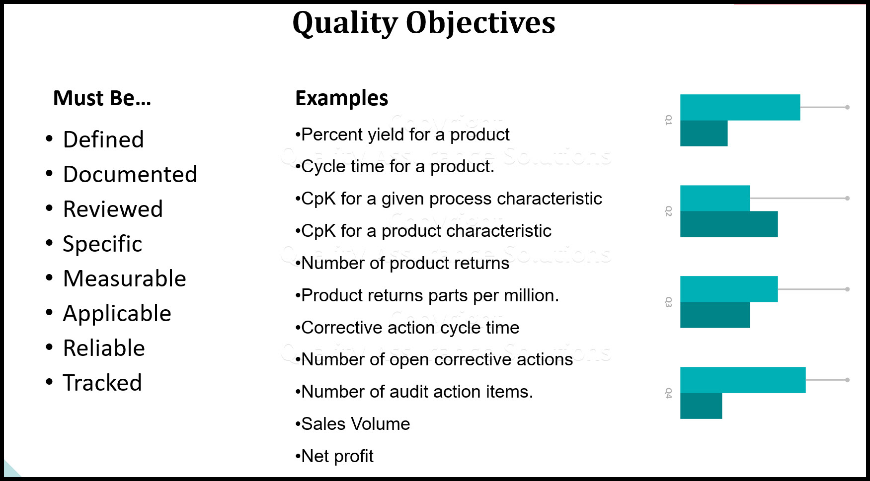 quality assurance metrics business slide