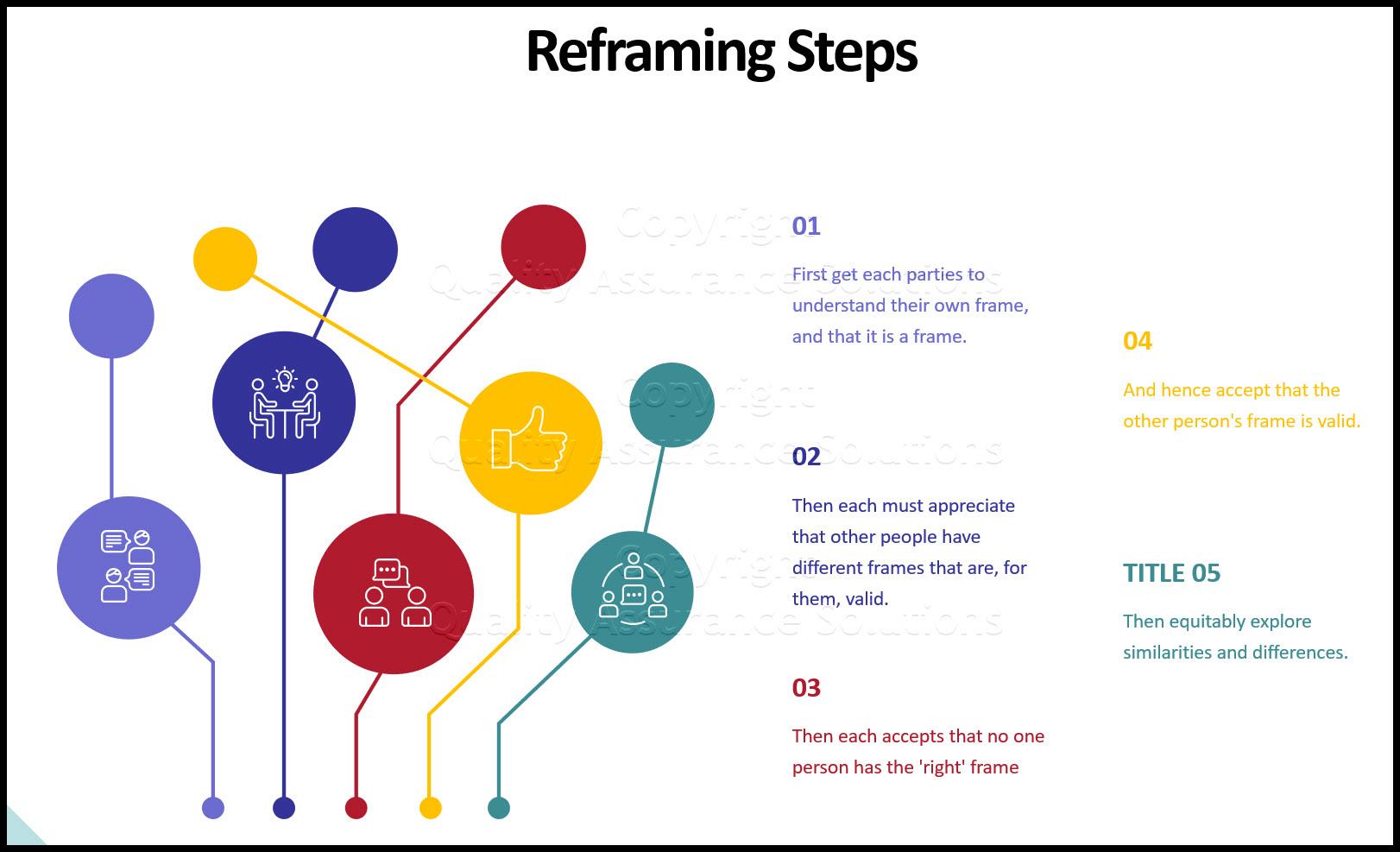 reframing business slide