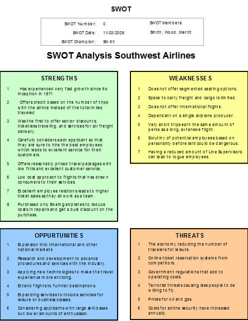 swot analysis of caribbean airlines Macro analysis to assess the macro-environment of southwest airlines, a pestel analysis will be used by assessing the political, economic, social, technological, environmental and legal factors, the opportunities and threats can be faced by a company can be identified future trends and.