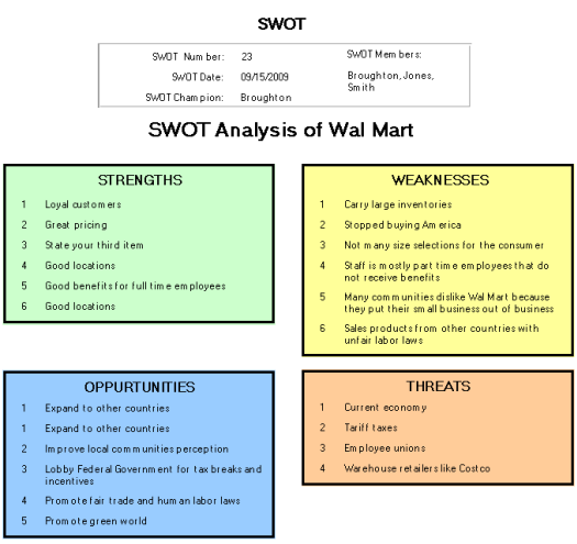 Walmart tows matrix Coursework Example - September 2019
