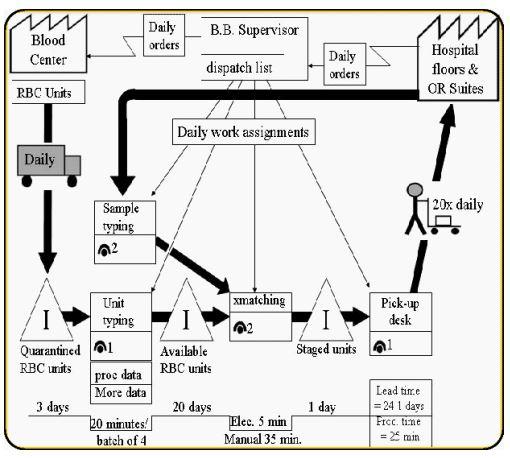 Checklist Diagram Stream Banks Diy Enthusiasts Wiring Diagrams