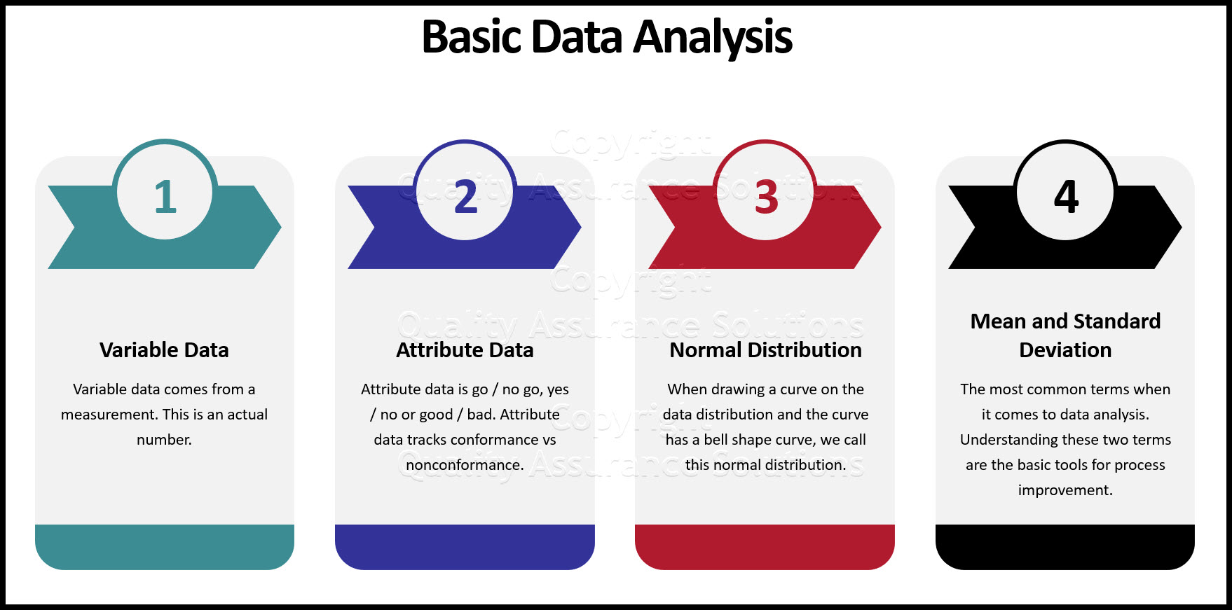 what is data analysis business slide