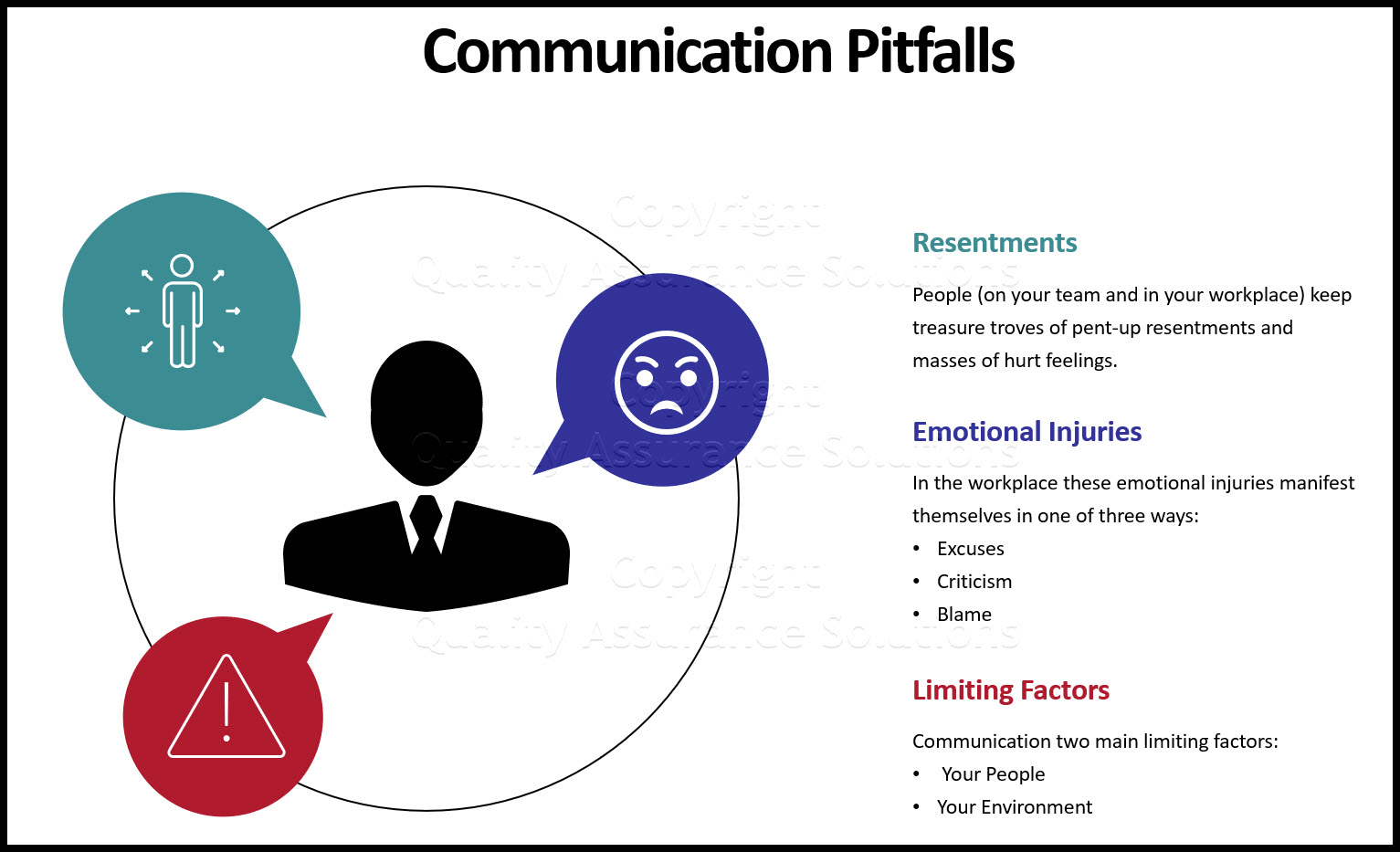 workplace communication business slide