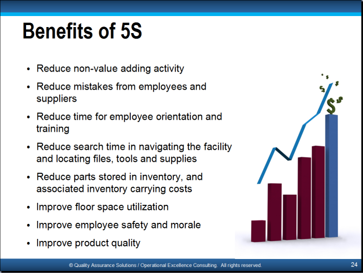 5s principle quality management The principles and benefits of 5s april 26, 2017 general 5s is a process that delivers outstanding results in the areas of quality, productivity, cost, efficiency, and safety 5s also helps in boosting staff morale and improving the company's image.