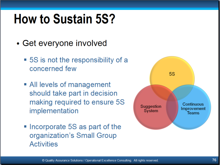5s Ppt For Your Office
