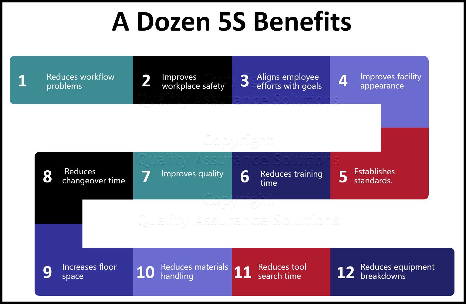 5S Benefits Slide