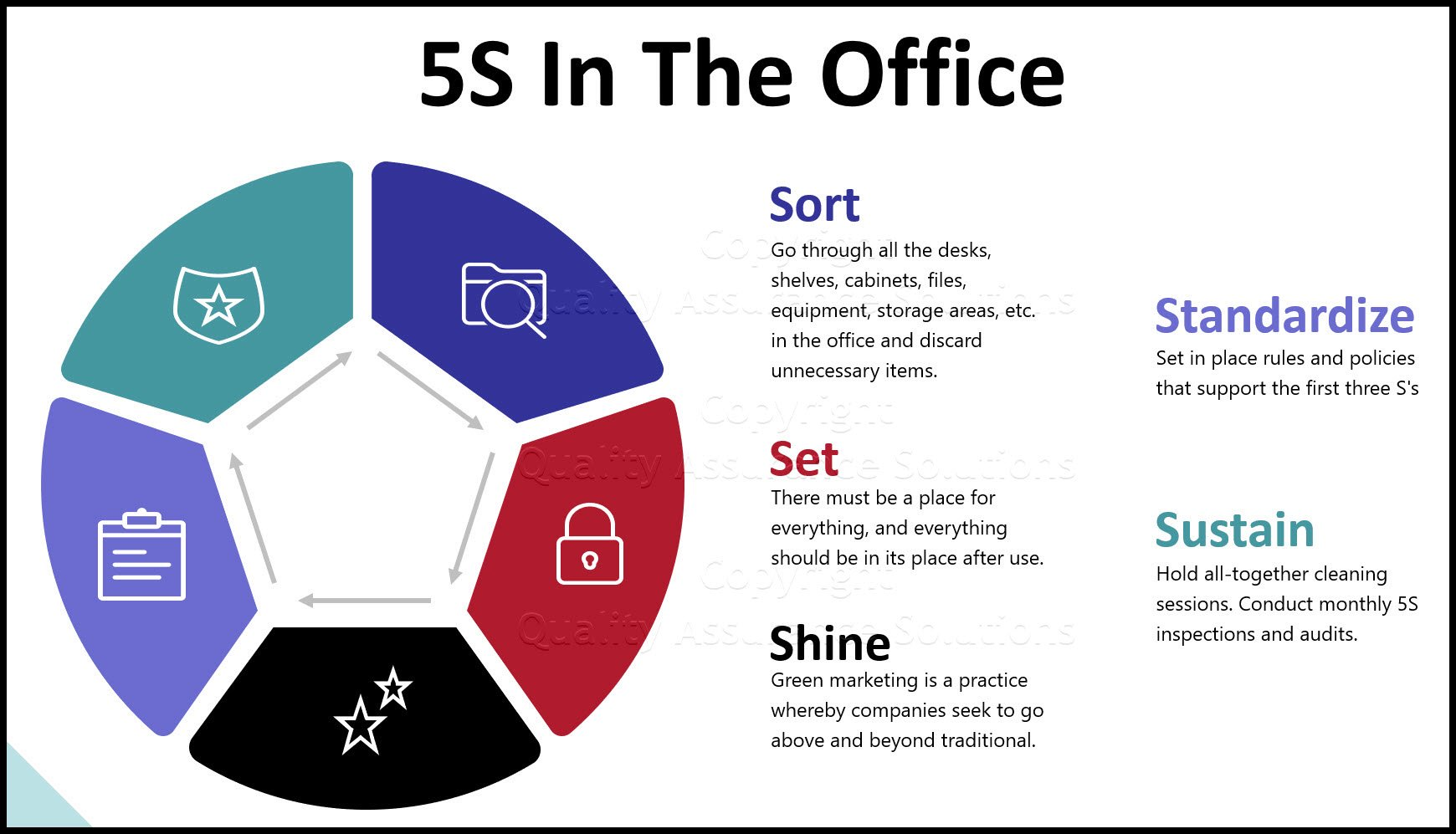 5s implementation in the office slide