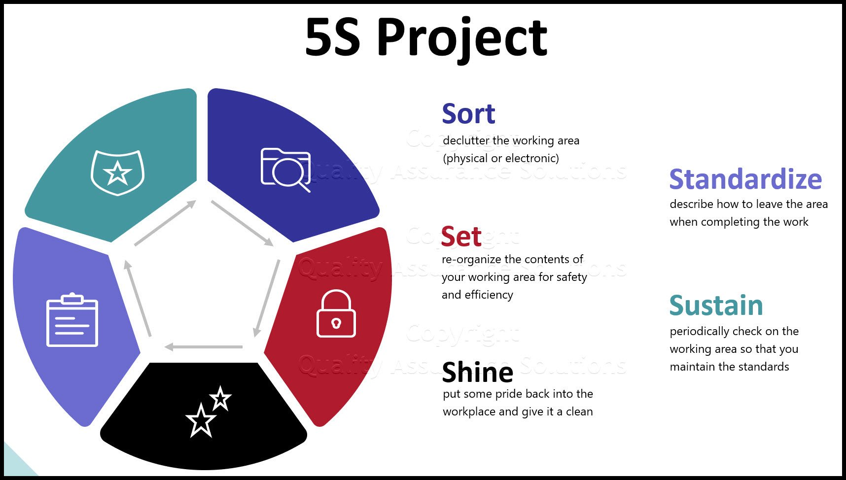 5S Project slide