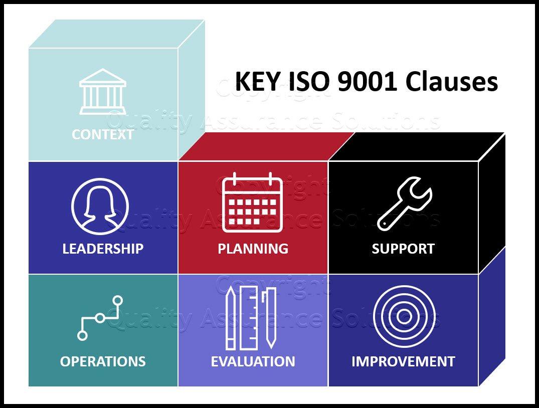 9001 iso training slide