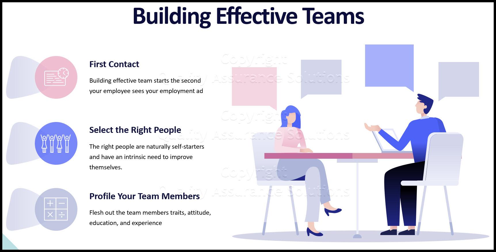 Building Effective Teams slide