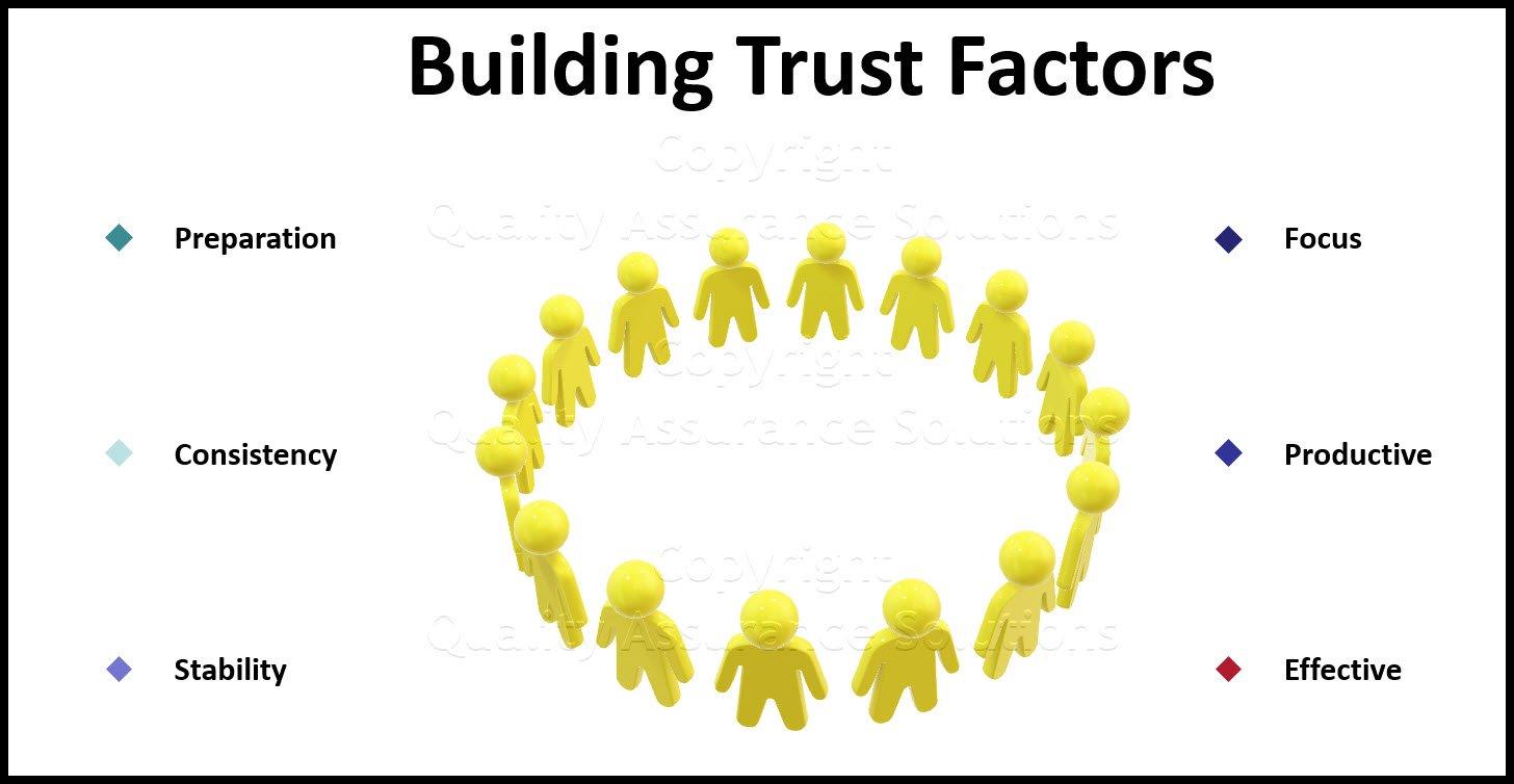 Building Trust slide
