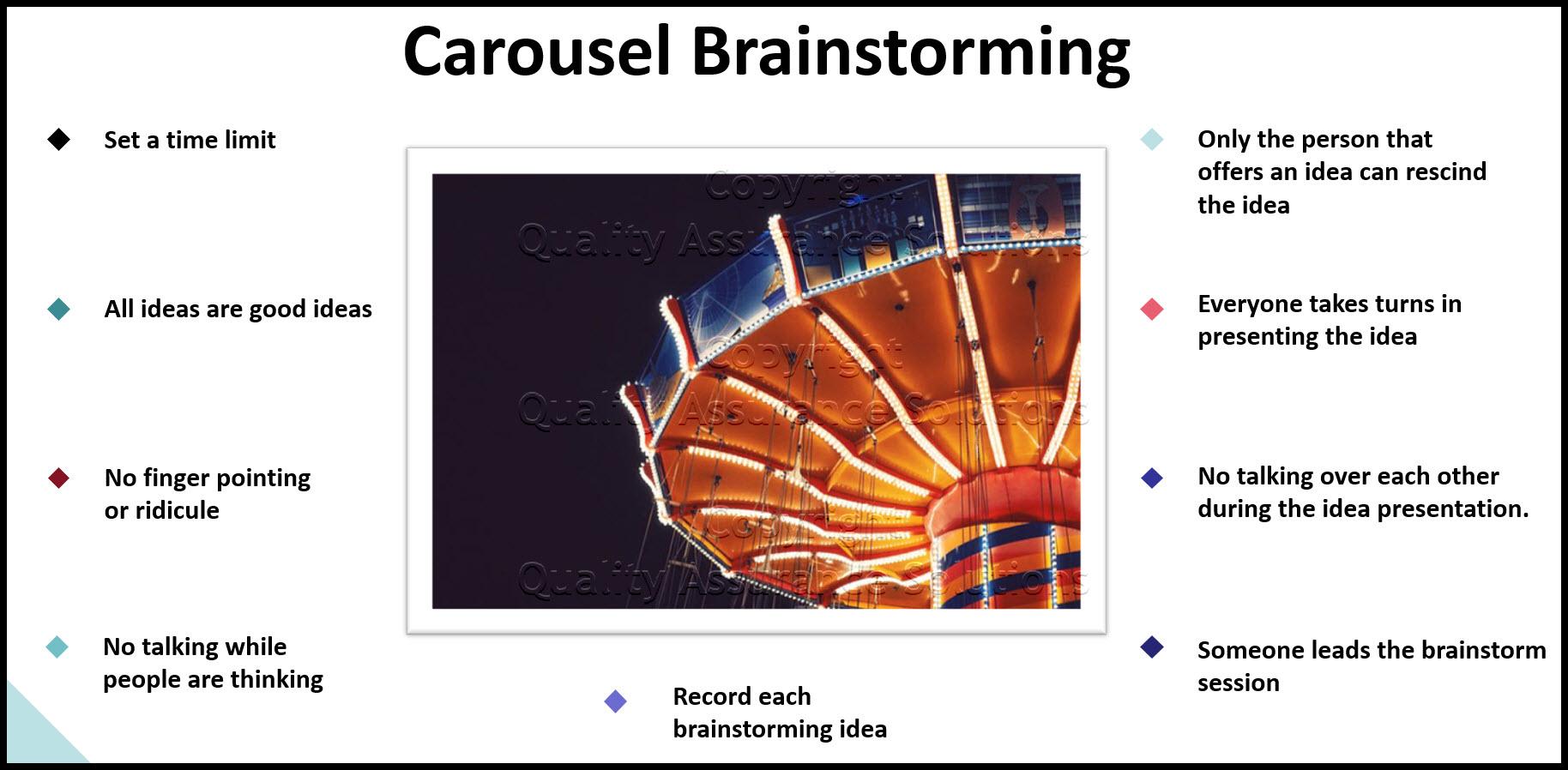 Carousel Brainstorming slide