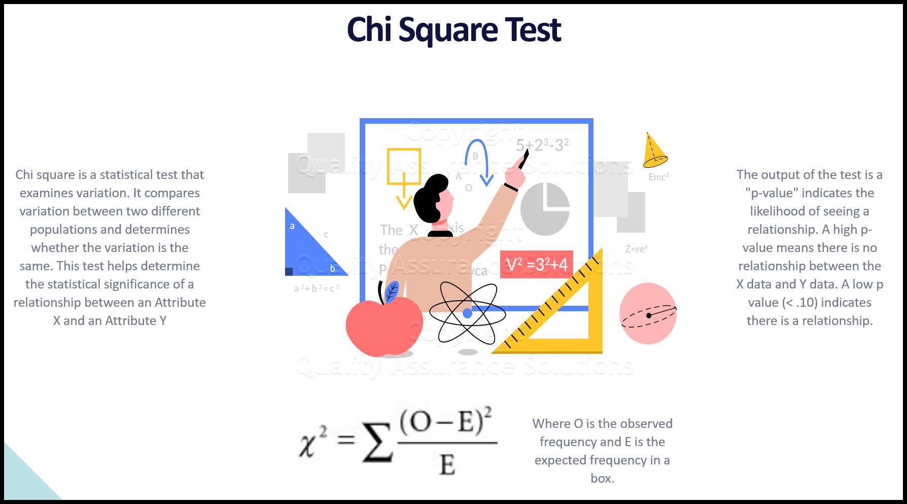 Chi Square slide